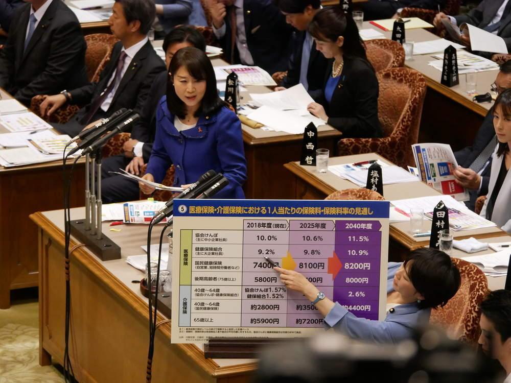 令和元年10月15日(火) 参議院「予算委員会」総括質疑